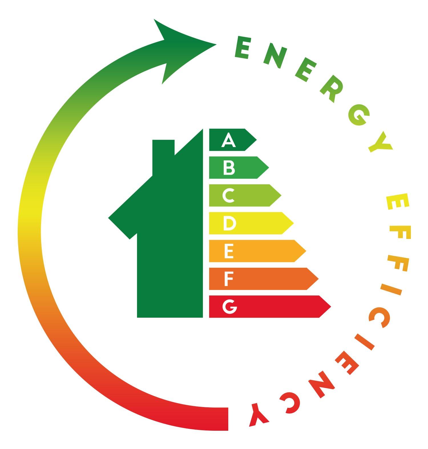 energeiako